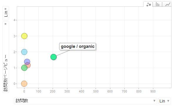 モーショングラフ2